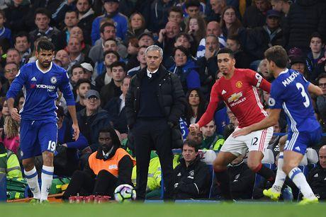 Thong ke the tham cua MU khi thua Chelsea 0-4 - Anh 4