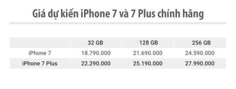 iPhone 7 chinh hang dat hang ngay 4/11 gia tu 18,8 trieu - Anh 1