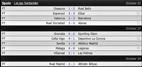 Ronaldo tat dien, Real nhoc nhan doi lai ngoi dau tu tay Barca - Anh 1