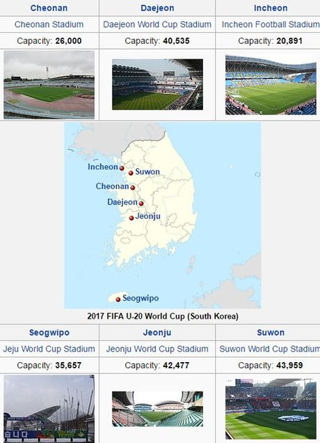 U19 Viet Nam cham tran doi thu sung so nao o U20 World Cup? - Anh 2