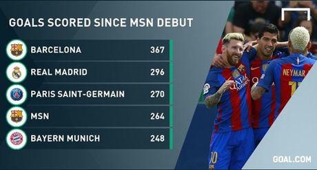 Kinh ngac truoc su sac ben cua 'cay dinh ba' Messi, Suarez va Neymar - Anh 2
