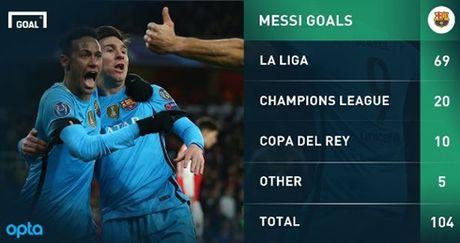 Kinh ngac truoc su sac ben cua 'cay dinh ba' Messi, Suarez va Neymar - Anh 3
