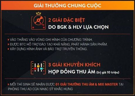Tu tin the hien, top 5 Sing My Song online da hoan thanh buoi casting 'quyet dinh' cua minh - Anh 12