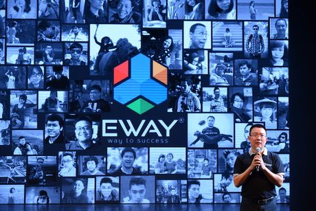 Den 2020, Eway se tro thanh nha cung cap nen tang top 3 quang cao truc tuyen Chau A - Anh 1