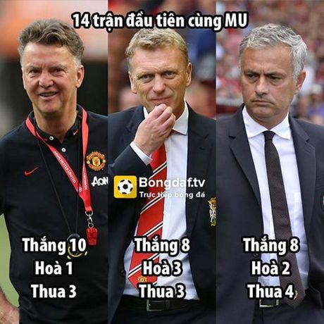Biem hoa 24h: U19 Viet Nam 'giai cuu' Jose Mourinho - Anh 5