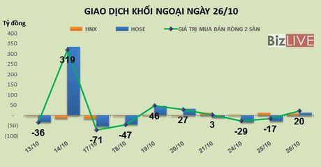 Chung khoan 24h: Loi nhuan BMP tang gan 70% so voi cung ky - Anh 2