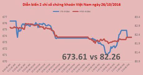 Chung khoan 24h: Loi nhuan BMP tang gan 70% so voi cung ky - Anh 3