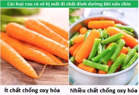 """Giai ma cac quan niem sai lam ve """"an uong lanh manh"""" - Anh 1"""