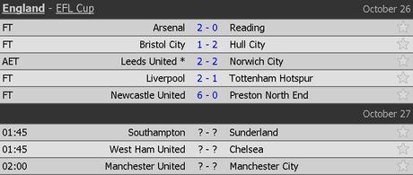 Ha Tottenham, Liverpool tien vao tu ket cup Lien doan - Anh 9