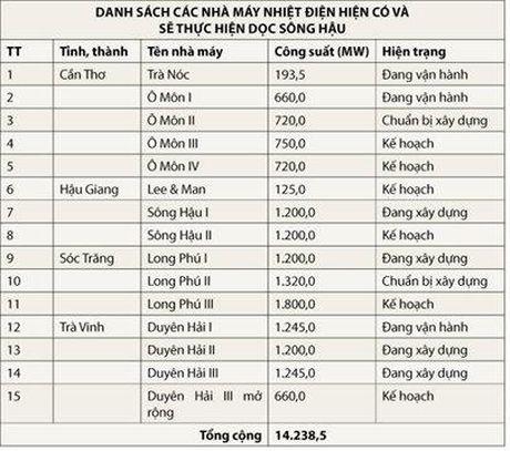 Dung xay nhiet dien than, dung nhap khau o nhiem Trung Quoc - Anh 1
