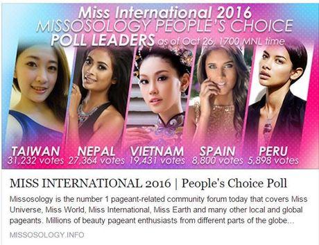 Phuong Linh duoc ky vong vao top 10 'Hoa hau Quoc te 2016' - Anh 4
