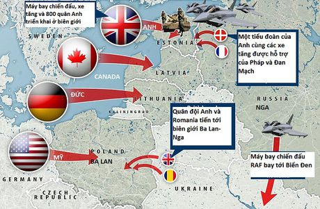 'Kiem toa' Nga, NATO trien khai quan su lon nhat tu sau Chien tranh Lanh - Anh 1