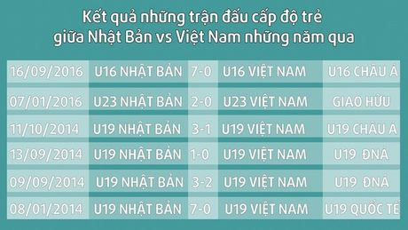 HLV U19 Nhat Ban: 'Chung toi co het suc de thang Viet Nam' - Anh 2