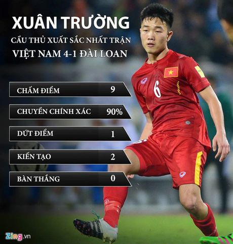 Doi hinh ket hop 2 lua U19 Viet Nam day hua hen - Anh 9