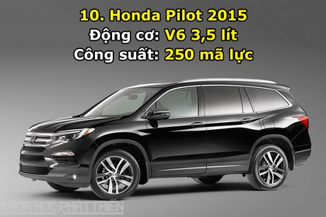 Top 10 xe SUV yeu nhat the gioi - Anh 10