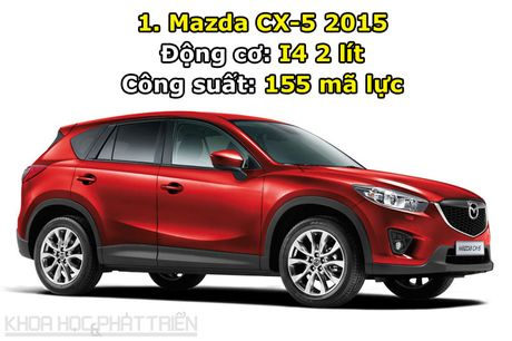 Top 10 xe SUV yeu nhat the gioi - Anh 1