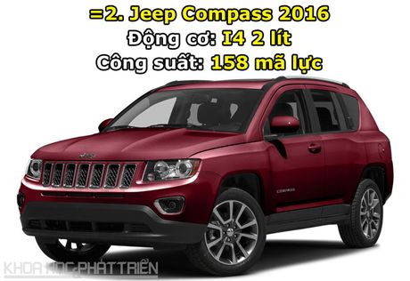Top 10 xe SUV yeu nhat the gioi - Anh 3