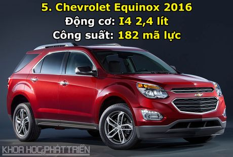 Top 10 xe SUV yeu nhat the gioi - Anh 5