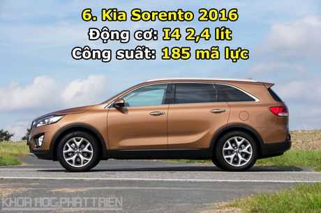 Top 10 xe SUV yeu nhat the gioi - Anh 6