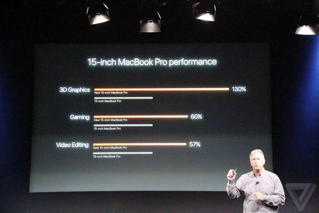 MacBook Pro 2016 ra mat: Sieu mong, sieu nhe, ho tro Touch ID, Touch Bar - Anh 8