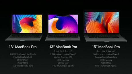 MacBook Pro trinh lang voi thiet ke mong hon, nhe hon, manh hon - Anh 4