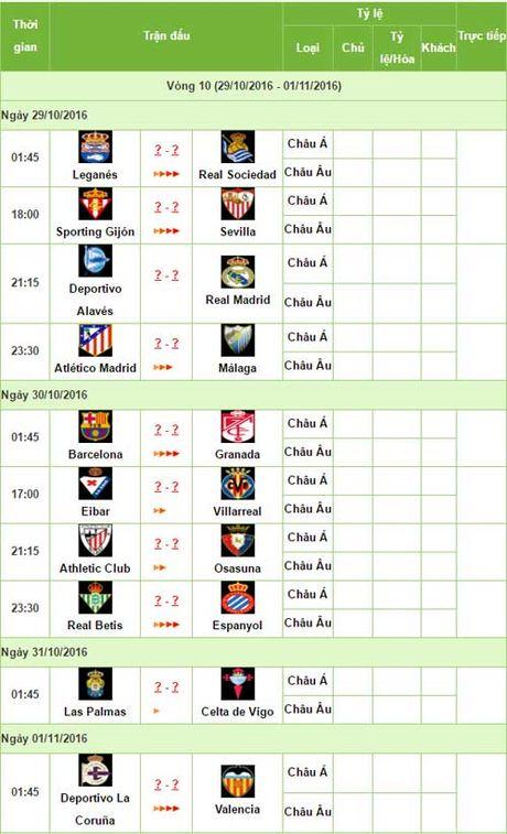 "Liga truoc vong 10: Barca se ""dam"" an mung - Anh 3"