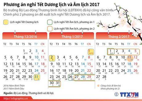 Phuong an nghi Tet Duong lich va Am lich Dinh Dau 2017 - Anh 1