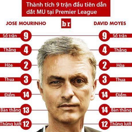 Mourinho het loi ca ngoi fan MU - Anh 1