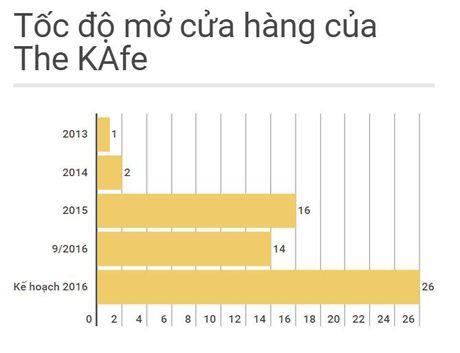 Dao Chi Anh ban The KAfe cho doi tac ngoai? - Anh 2