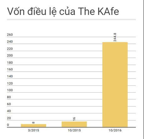 Dao Chi Anh ban The KAfe cho doi tac ngoai? - Anh 3