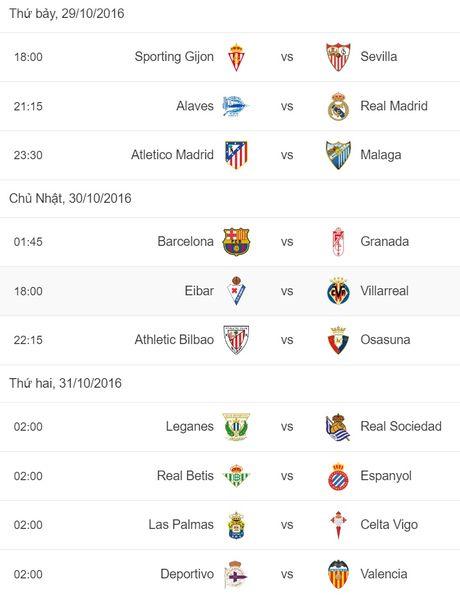 23h30 ngay 29/10, Atletico vs Malaga: Cang suc cho ngoi dau - Anh 5