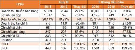 NDTC 2015-2016, Hoa Sen lai ky luc gap 2,3 lan ke hoach de ra - Anh 2