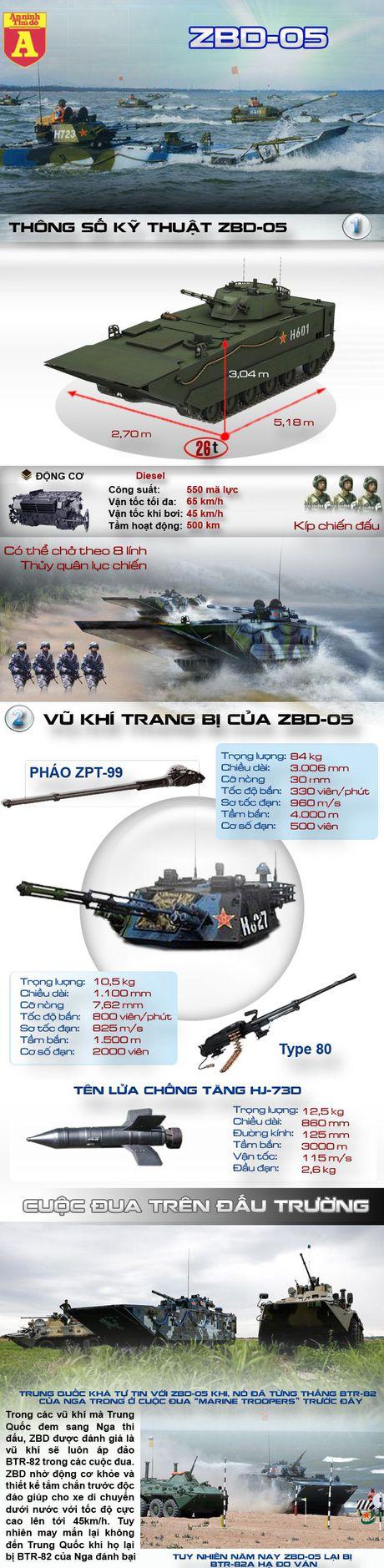 Ngam ngui ZBD-05 Trung Quoc bi doi thu BTR-82 Nga khuat phuc - Anh 1
