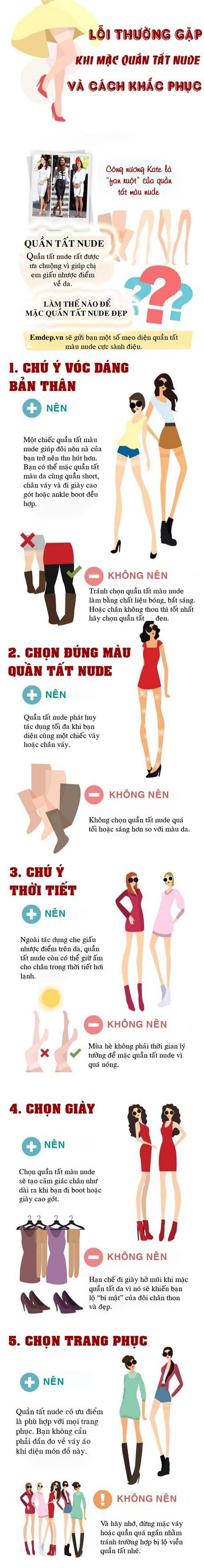 Cach khac phuc cac loi thuong gap khi dien quan tat nude - Anh 1