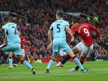 TRUC TIEP Premier League: Aguero lap cu dup cho Man City. Ibrahimovic bo lo co hoi ghi ban (Hiep 1) - Anh 2