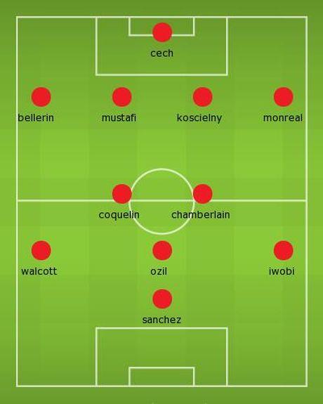 Doi hinh manh me de Arsenal 'bat nat' Sunderland - Anh 12