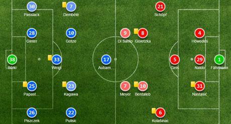 Aubameyang vo duyen, Dortmund khong the co 3 diem trong tran derby vung Ruhr - Anh 2