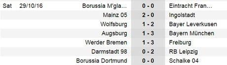 Aubameyang vo duyen, Dortmund khong the co 3 diem trong tran derby vung Ruhr - Anh 3