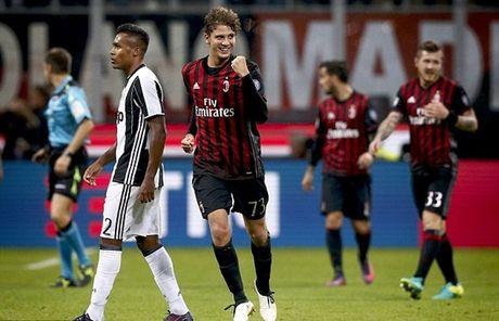 21h00 ngay 30/10, Milan vs Pescara: Di de, kho ve - Anh 1