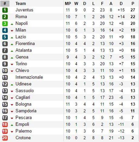 02h45 ngay 31/10, Sampdoria vs Inter Milan: Icardi lai toa sang? - Anh 2