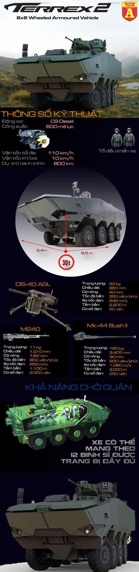 Ung cu vien thay the xe boc thep BTR-60 den tu Singapore - Anh 2
