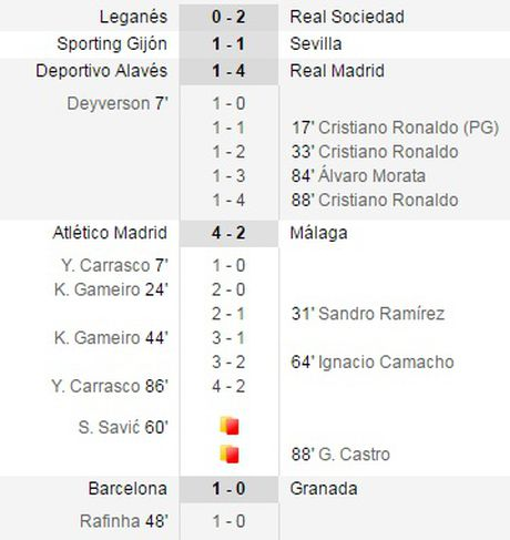 Real Madrid loi nguoc dong, Barcelona toat mo hoi - Anh 2