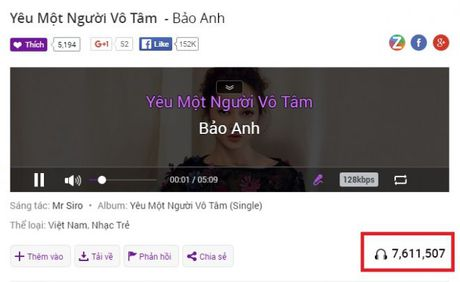 5 ca khuc duoc fan Viet nghe lien tuc thoi gian qua day roi! - Anh 3