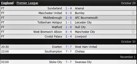 Truc tiep Southampton vs Chelsea: Danh chiem top 4 - Anh 2