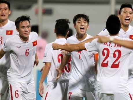 HLV Hoang Anh Tuan: 'Mot Viet Nam biet da bong se duoc gioi thieu o U20 World Cup' - Anh 1