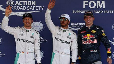 "BXH F1 - Mexican GP: Dua vo dich ""cang nhu day dan"" - Anh 1"