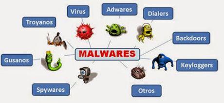 Phan biet malware, virus va Trojan horse - Anh 3
