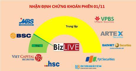 Nhan dinh chung khoan 1/11: Tiep tuc thu thach tam ly - Anh 1