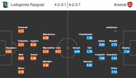 02h45 ngay 02/11, Ludogorets vs Arsenal: Chuyen tap huan cua thay tro Wenger - Anh 4