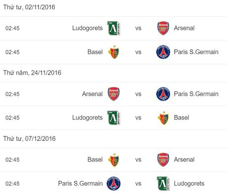 02h45 ngay 02/11, Ludogorets vs Arsenal: Chuyen tap huan cua thay tro Wenger - Anh 5
